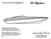 34 Offshore Boat Blank